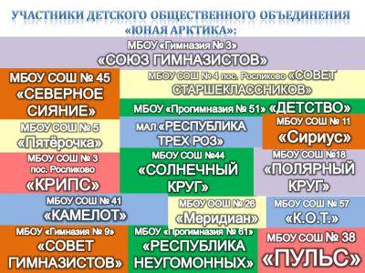 b_400_300_16777215_00_images_arctika_UChASTNIKI_yua.jpeg